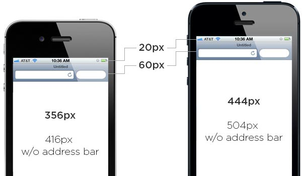 Iphone 5 screen size