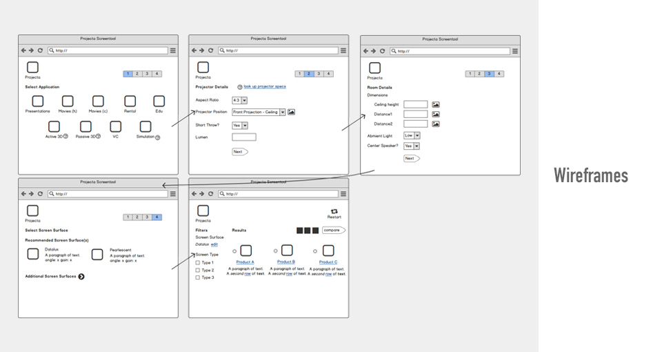 projecta wireframes