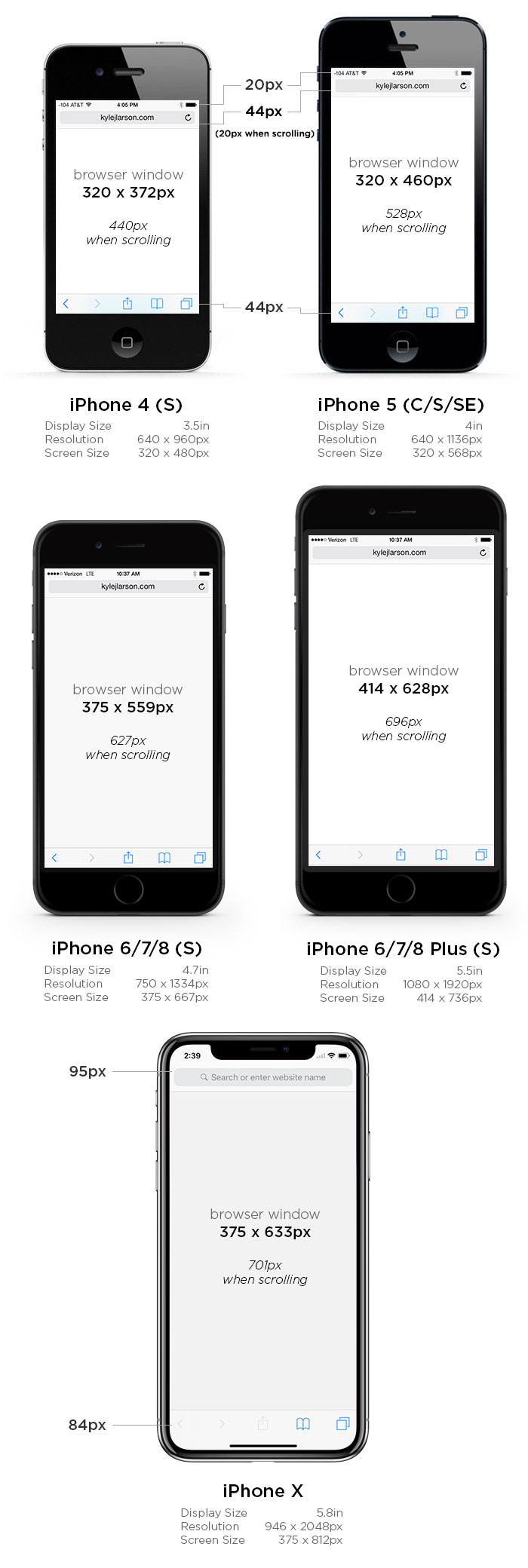 Iphone S Plus Measurements