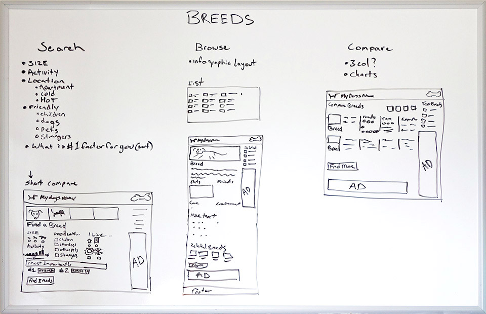mydogsname-breed-whiteboard